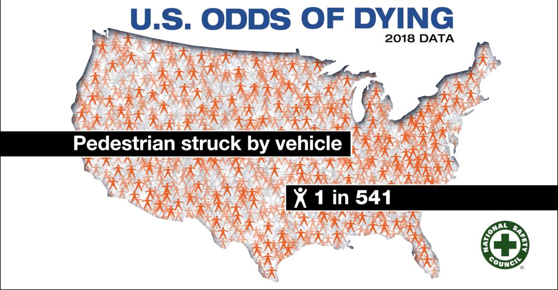Odds of Dying (https://youtu.be/JiPLZLNnk44)